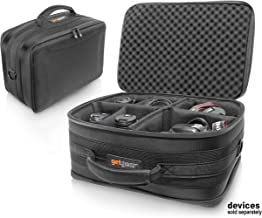 Professional All in one Camera case for Photographer for Upto 2 Cameras and Three Lenses, Long Distance, Wide Angel and Facial, Smart Strong DIY Cushion, Separated Compartment for Cable and Accessory