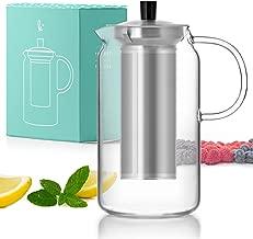 Best the iced tea pot instructions Reviews