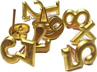 Civil War Brass Hat Insignia - REGIMENTAL NUMERALS