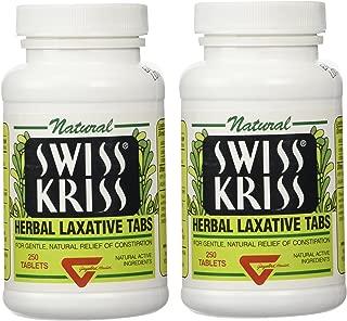 Best swiss kriss pills Reviews