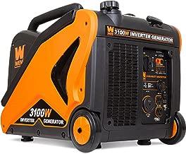 WEN 56310i-RV Super Quiet 3100-Watt RV-Ready Portable Inverter Generator Carb Compliant