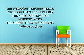 a mediocre teacher tells a good teacher explains
