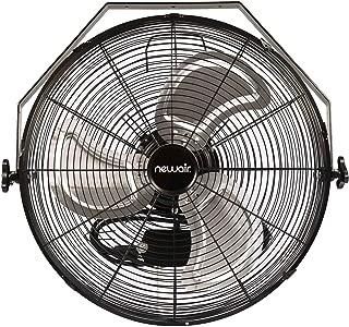wall mount industrial fan