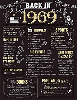 50 Years Ago Birthday or Wedding Anniversary Poster 11 x 14 Party Decorations Supplies Large 50th Party Sign Home Decor for Men and Women (Back in 1969-50 Years)