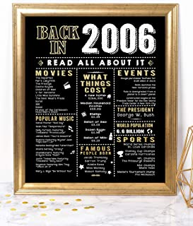 Katie Doodle 13th Birthday Party Supplies for Girls Boys Gifts Decorations Centerpiece | Includes 8x10 Back-in-2006 Sign [Unframed], BD013, Black & Gold