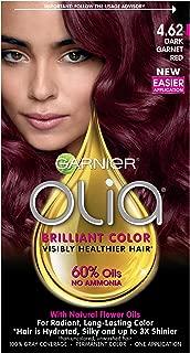Best garnet red hair colour Reviews