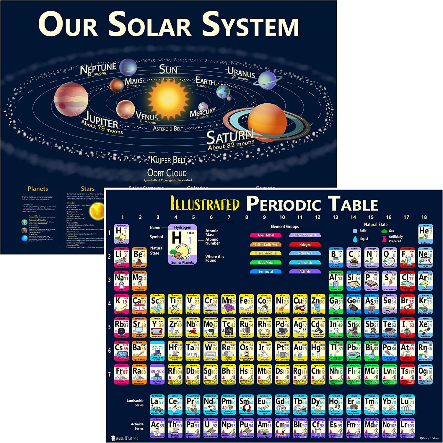 2021 Solar System and Periodic Table Ranking TOP15 Laminated Large New mail order Poster