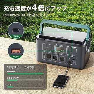 Joyzis ポータブル電源 予備電源 大容量 144000mAh/533Wh AC出力500W BR500