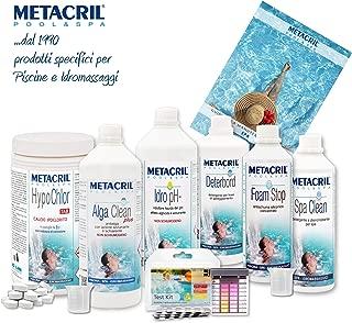 Metacril - Kit para SPA e hidromasaje a Base de clorito -
