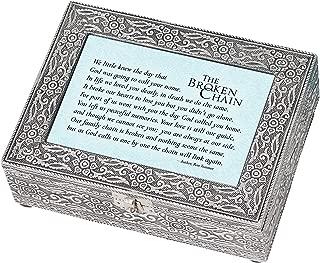 Cottage Garden Broken Chain Filigree Silvertone Jewelry Music Box Plays How Great Thou Art