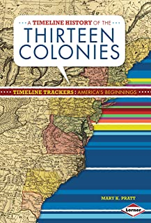 A Timeline History of the Thirteen Colonies