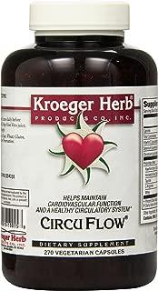 Kroeger Herb Circuflow Capsules, 270 Count