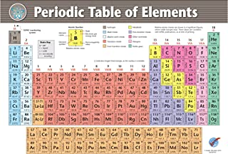 Periodic Table Laminated Poster (12in x 16.75 in) 2019 Edition