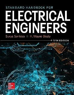17th engineers