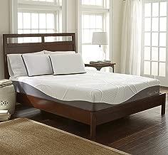 Best perfect sleep mattress Reviews