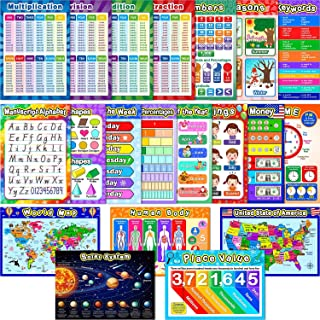 Educational Math Posters for Toddlers Kids with Glue Point Dot for Elementary Middle School Classroom, Teach Multiplicatio...