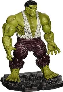 Best hulk bruce banner action figure Reviews