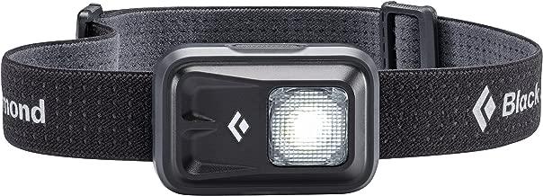 Black Diamond Astro Headlamp