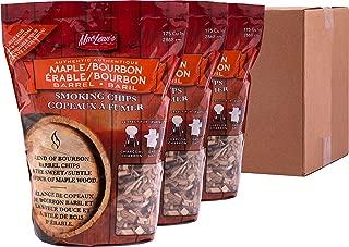 Best jack daniels honey smokehouse bbq sauce Reviews