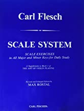 the major system