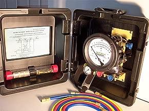 Mid-West Instrument 835 Backflow Prevention Test Kit (9x16x16, 12)