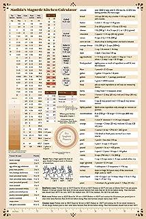 Huge Magnetic Kitchen Conversion Chart 10.5