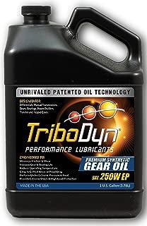 TriboDyn 250W EP Premium Synthetic Extreme Pressure Gear Oil - Gallon Bottle