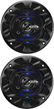 BOSS Audio Systems BE423 4 Inch Car Speakers – 225 Watts of Power Per Pair, 112.5..