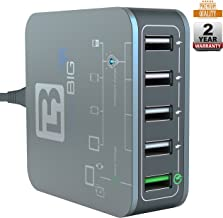Multi USB Charger- 5 Port Multiple Device Charger Compatible with iPhone, iPad, iPod, Samsung, Galaxy, Note, LG and More - Quick Charge 3.0 USB Wall Charger