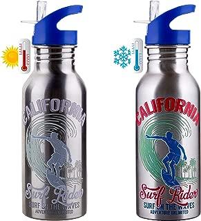Best surfer water bottle Reviews