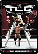Best wwe dvd 2009 Reviews