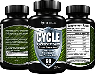 Best on cycle support Reviews
