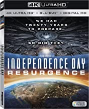 Best independence day film series Reviews