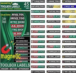 amazon com fuse box labels steellabels electrical panel box label your electrical panel