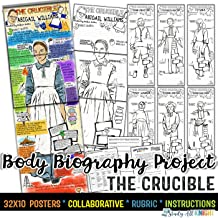 Body Biography Project Bundle for The Crucible, by Arthur Miller, Characterization Activity