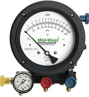 Mid-West 845-5 5-Valve Backflow Test Kit, 18-1/2