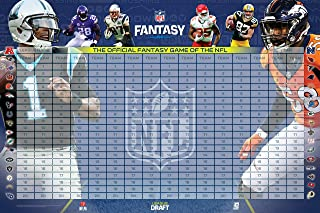 Best 2017 nfl fantasy football draft kit Reviews