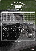 Dutch Oven Charcoal Briquettes Magnetic Cheat Sheet/Briquette Temperature Conversion Chart - The Perfect Fridge Magnet