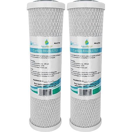 Double Pack de Filtres à Eau - Blanco Compatible Replacement Cartouche Filtre Eau