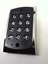 IEI International Electronics 2000E E style keypad