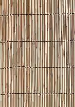 Best 3ft fence panels cheap Reviews