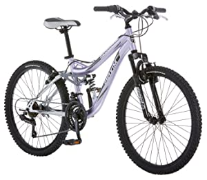 Top Rated and Most Reviewed Bikes for Girls