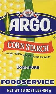 corn agro