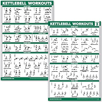 Laminated, 18 x 27 QuickFit Kettlebell Workout Exercise Poster Double Sided Illustrated Guide Kettle Bell Routine Palace Learning 18 x 27