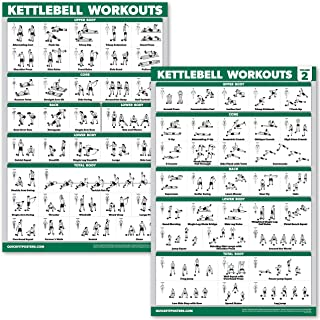 """QuickFit 2 Pack Kettlebell Workout Exercise Poster - Volume 1 & 2 (Laminated, 18"""" x 27"""")"""