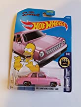 Best the simpsons movie on the big screen Reviews