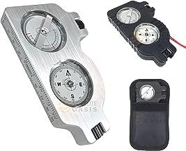 Satellite Inclinometer Compass Site Survey Tool in Tandem