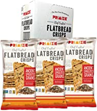 Best how much is gluten free bread Reviews