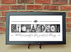 CUSTOM Family Name Sign, Alphabet Photography, Creative Letter Art, Custom Name Sign, Realtor's gift, Architectural Name Art