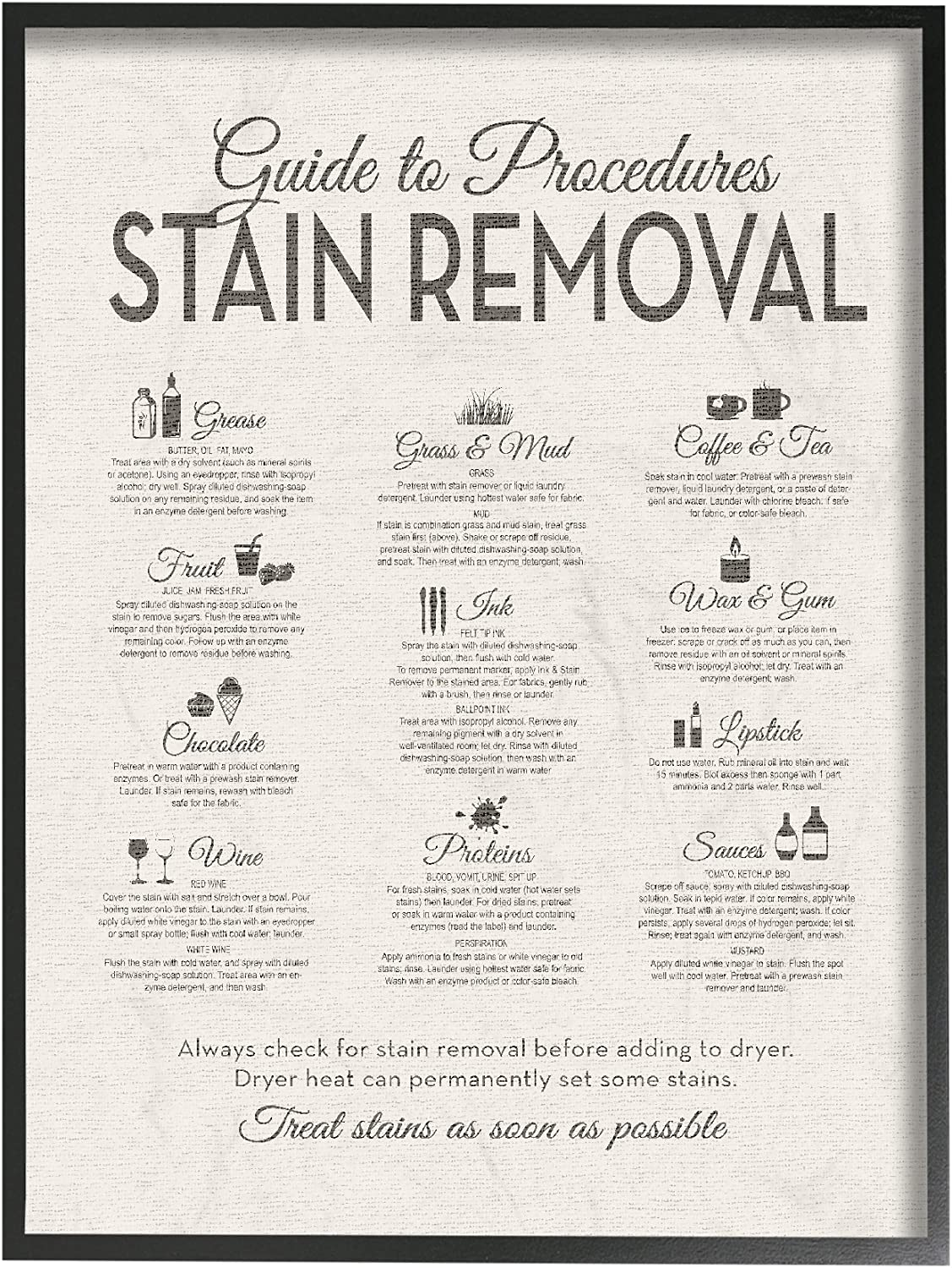 Stupell Industries Guide To Stain Removal Linen Look Oversized Framed Giclee Texturized Art, Proudly Made in USA